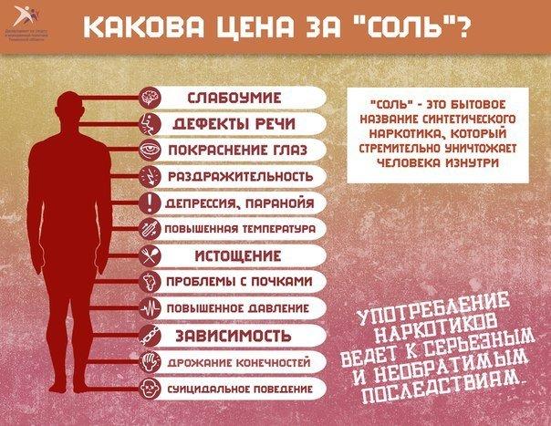Лечение зависимости от солей в Москве