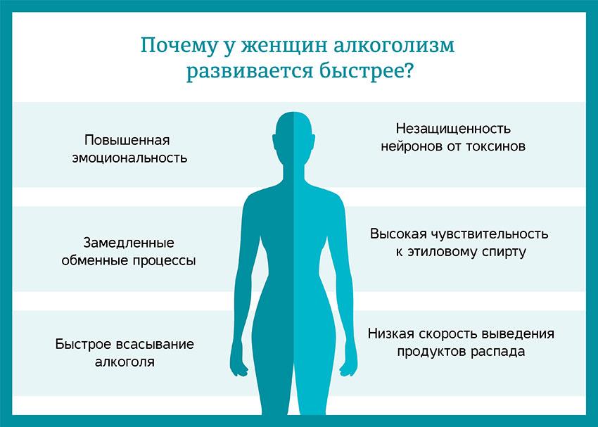 zhenskiy-alkogolizm msk.netslezam.ru