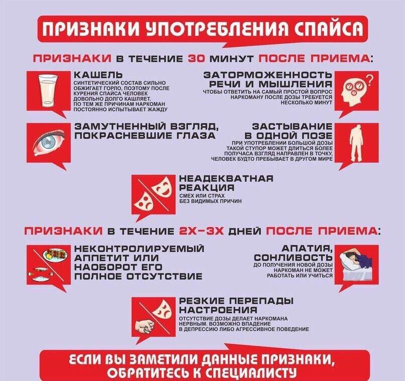 лечение зависимости от спайса. msk.netslezam.ru